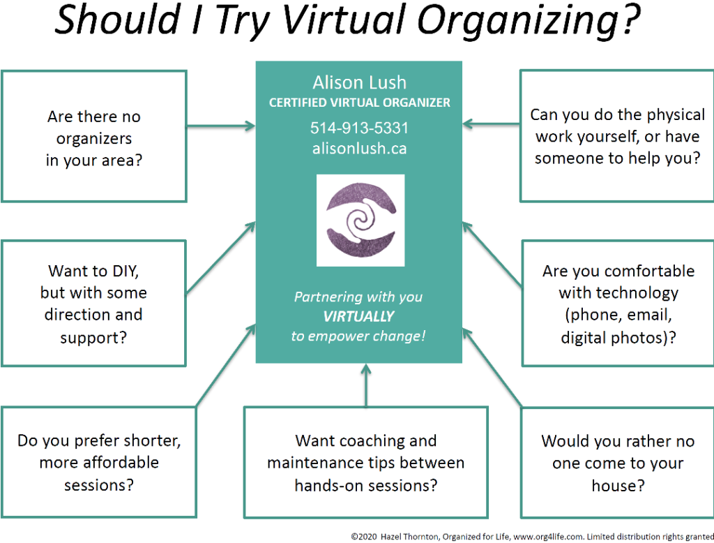 Should I try virtual organizing?